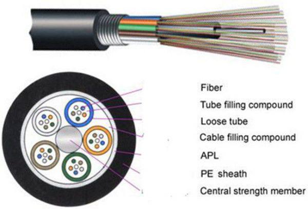 12 Core Optical Fiber (Aramored Type)