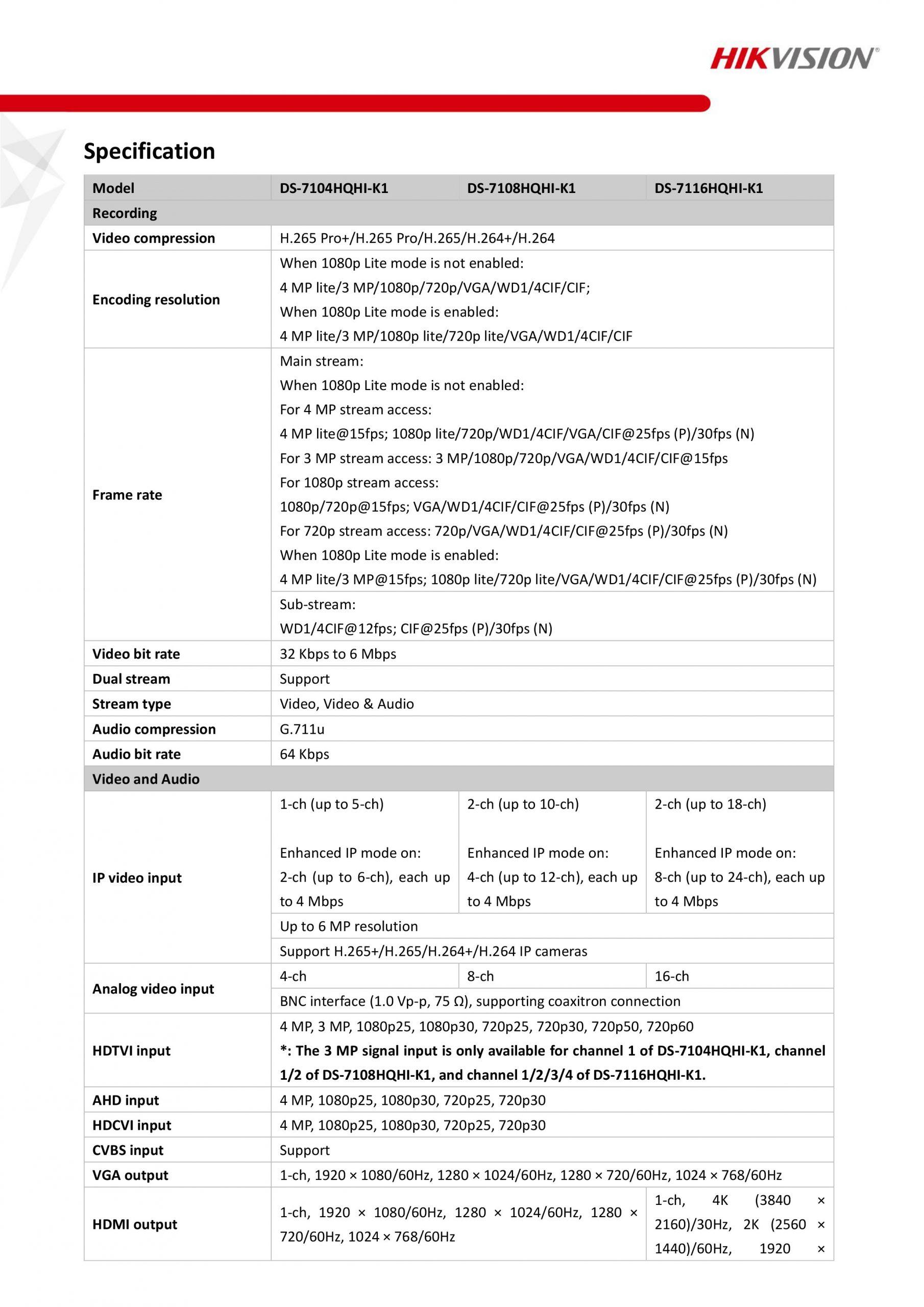Hikvision DS-7104HQHI-K1 4-channel DVR