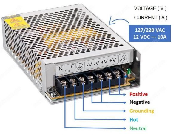 SMPS Power Supply 12V 10A.