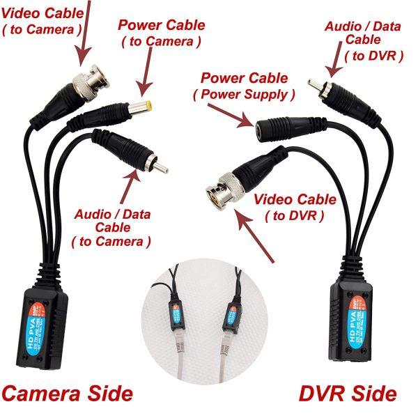 Video Bolun (For CCTV)
